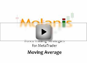 moving average video